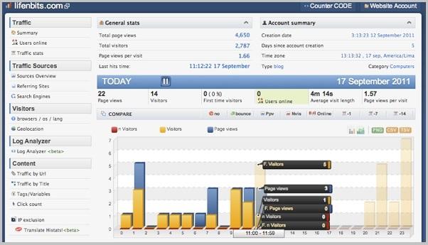 Hướng dẫn sử dụng Histats.com thống kê lưu lượng truy cập chống click tặc - Ảnh 2