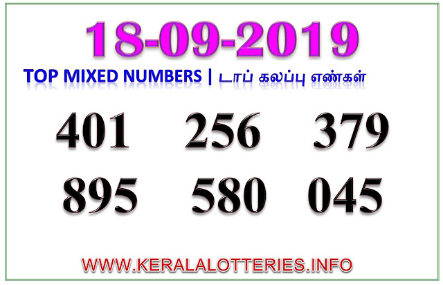 Kerala Lottery Result Guessing Akshaya AK-412 Best Mixed Numbers dated 18.09.2019