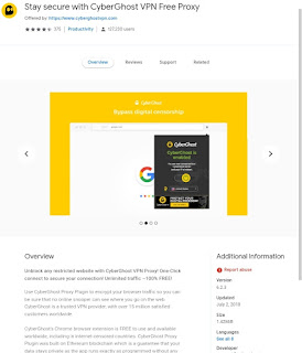 CyberGhost google Chrome extensions