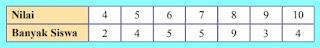 Kunci-Jawaban-Matematika-Kelas-8-Halaman-263-270