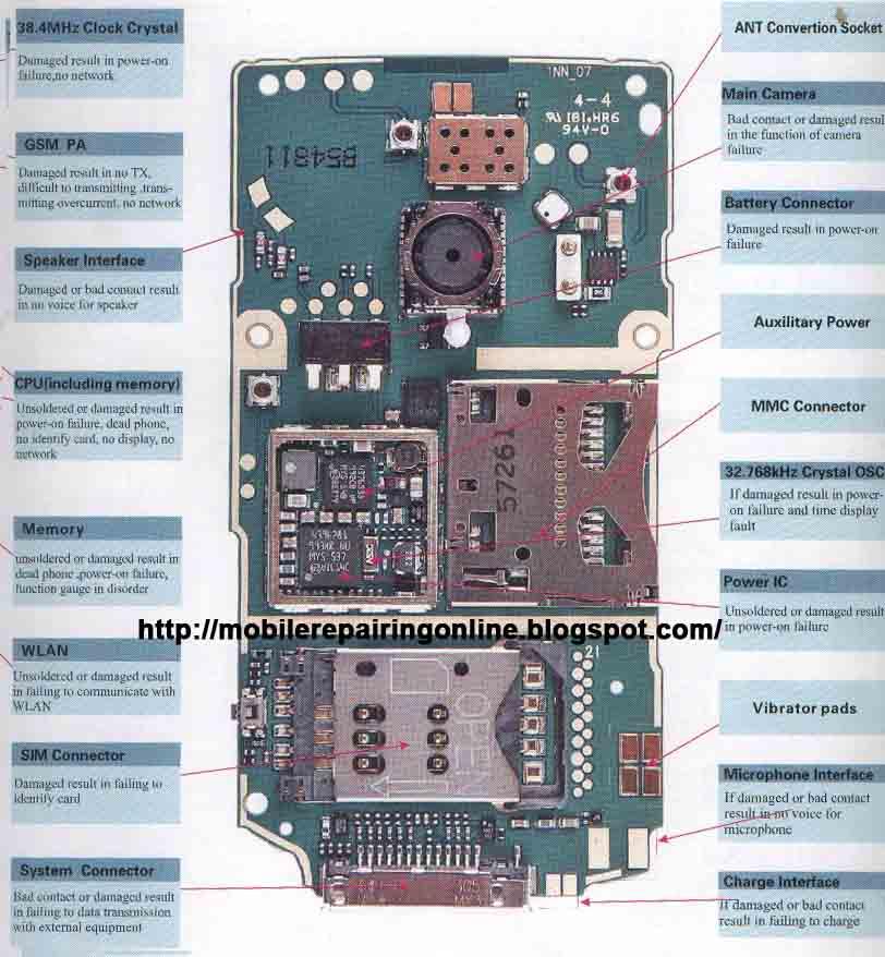 Nokia N80 layout diagram | MobileRepairingOnline