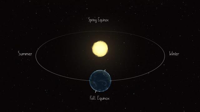 Fenomena Tahunan September Equinox