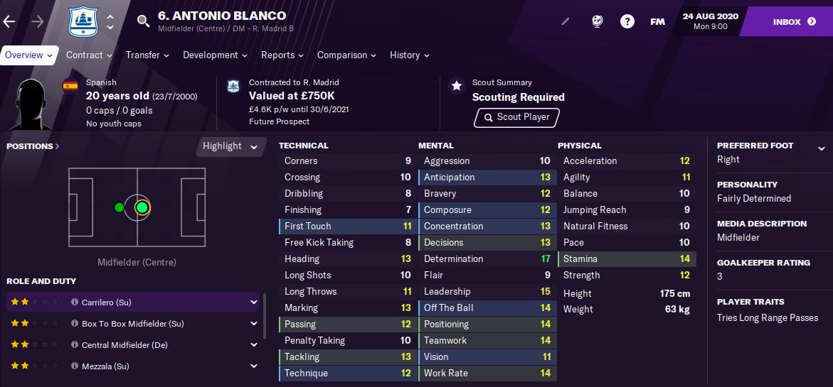 FM21 Antonio Blanco 2021