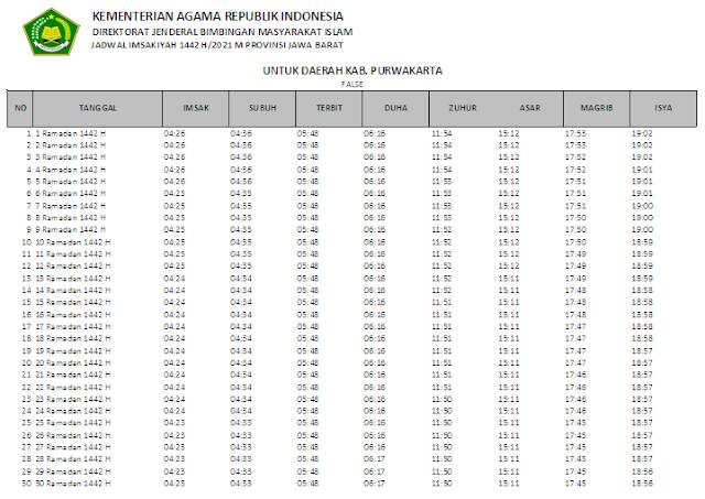 Jadwal Imsakiyah Ramadhan 1442 H Kabupaten Purwakarta, Provinsi Jawa Barat