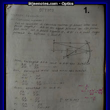 Optics Ke Liye Notes Physics Class 12