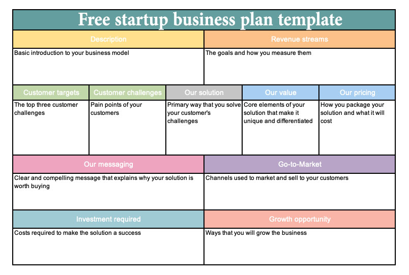 Free startup business plan templates