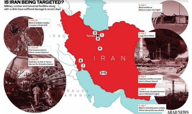 Explosions in Iran: Planned Acts or Accidents?