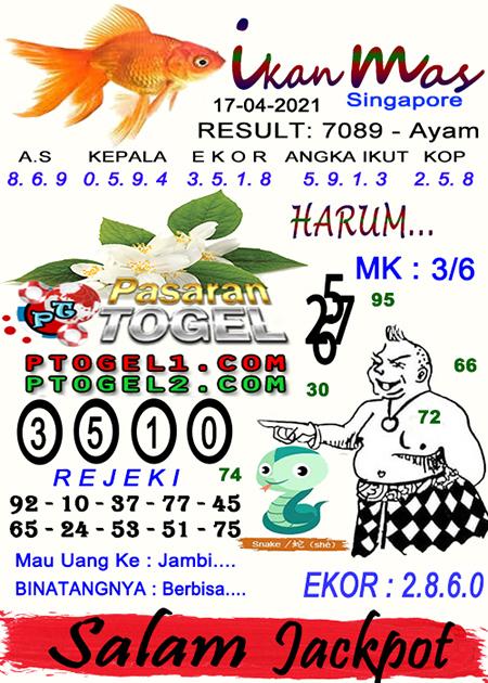 Syair Ikan Mas SGP Sabtu 17 April 2021