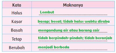 makna kata-kata Halus Kasar Basah Tetap Berubah www.simplenews.me