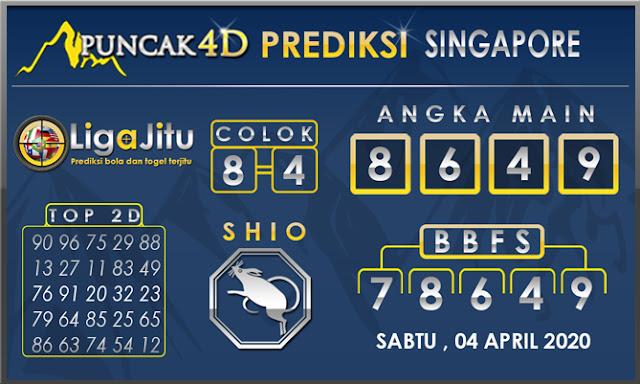 PREDIKSI TOGEL SINGAPORE PUNCAK4D 04 APRIL 2020