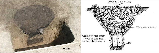 Mass production of tar may have helped Viking expansion
