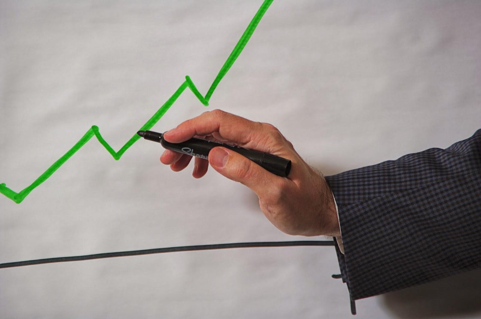 grafica ingresos pasivos