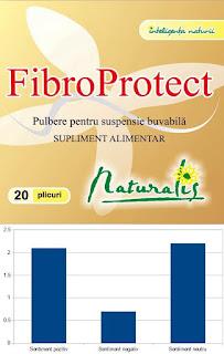 Pareri Forum Naturalis FibroProtect