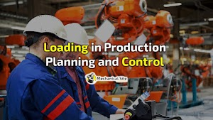 What is Loading in Production Planning and Control?