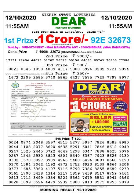 Lottery Sambad 12-10-2020, Lottery Sambad 11.55 am results, Sikkim Lottery Results, Lottery Sambad Today Results Live, Morning results