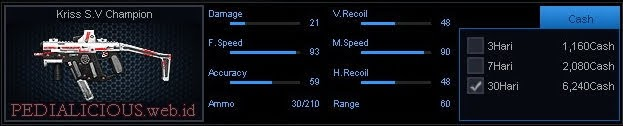 Detail Statistik Kriss S.V Champion