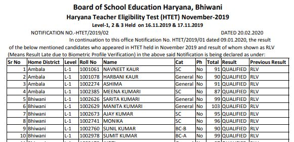 image : Biometric Verification Result of HTET Nov. 2019 Absent RLV Candidates @ TeachMatters