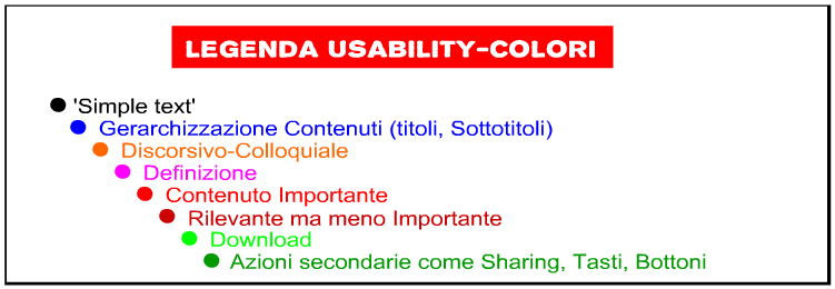web usability text color design web writing