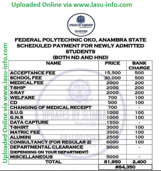 Federal Poly Oko School Fees Schedule 2020/2021 | ND & HND