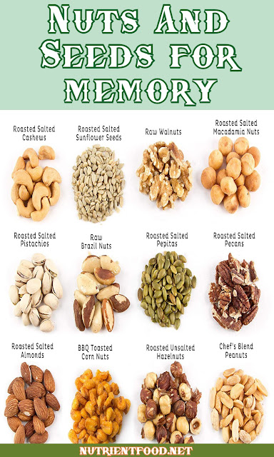 nuts for memory