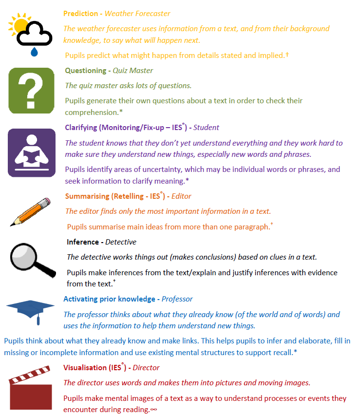 Questions To Ask When Teaching Inference Making That Boy