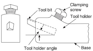 Tool bit inserted in the tool holder
