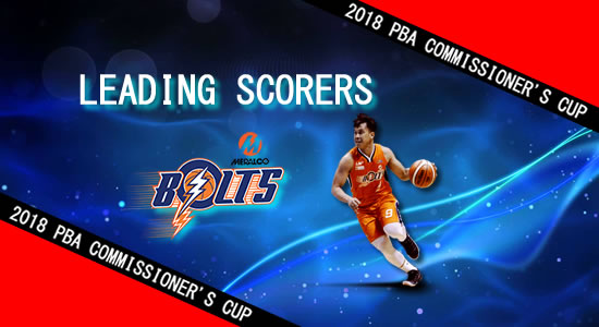 List: Leading Scorers Meralco Bolts 2018 PBA Commissioner's Cup