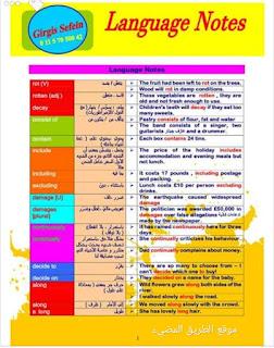 تحميل أهم الملاحظات اللغوية للغة الإنجليزية للصف الثاني الثانوي الترم الثاني ، كتاب ما فريند
