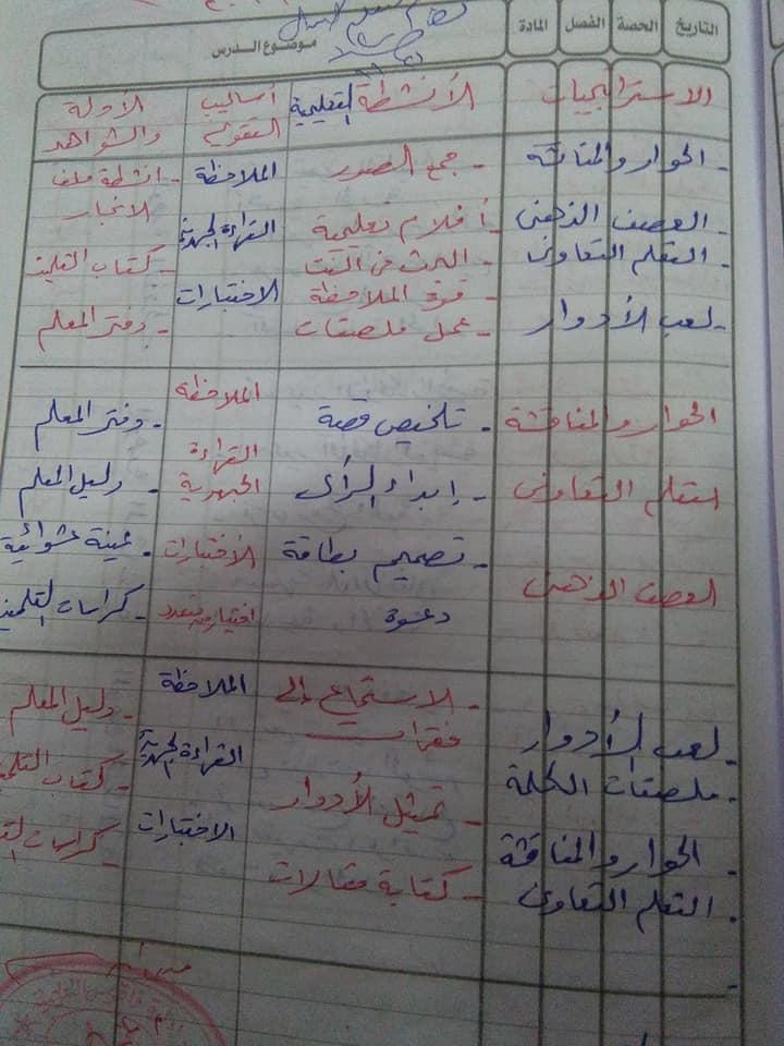 هام جدا لمعلمى اللغة العربية للصف السادس الاهداف العامة والخاصة وخريطة المنهج أ/ عزازى عبده 1%2B%25287%2529