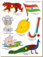 भारत के राष्ट्रीय प्रतीकों की सूची