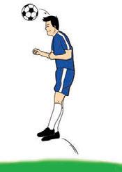 Gerakan Menyundul Bola : gerakan, menyundul, Keterampilan, Gerak, Menyundul