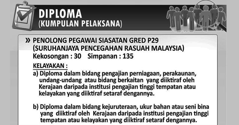 Jawatan Kosong di Suruhanjaya Pencegahan Rasuah Malaysia SPRM - 165 Kekosongan Seluruh Negara