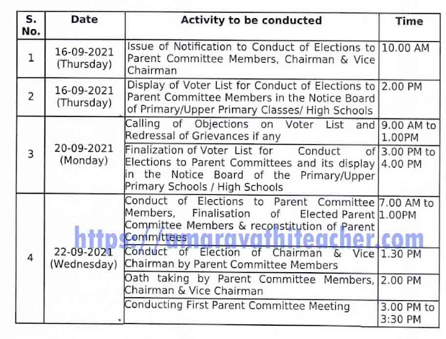 Samagra Shiksha – Reconstitution of Parent Committees ELECTIONS 2021 – PC Guidelines 2021 - SCHEDULE