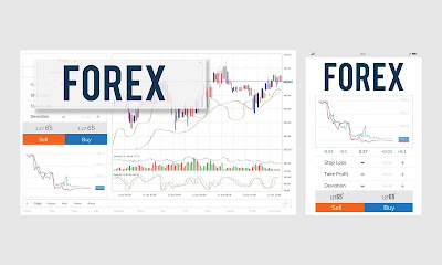 How to Become a Successful Self Made Forex Trader