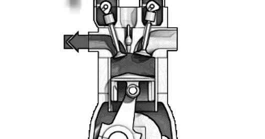 fourstroke engine animated engines matt keveney - 530×278