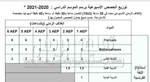توزيع الحصص الأسبوعية برسم الموسم الدراسي 2020 - 2021