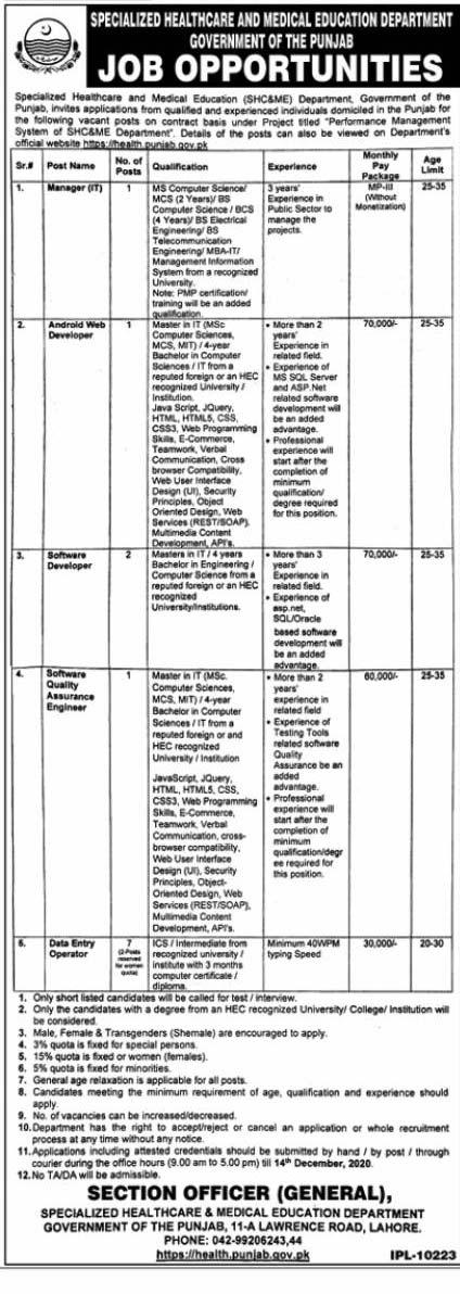 SH&ME Department Jobs 2020 in Lahore say job city