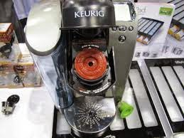 Keurig 2.0 Reusable Filter: Can You Use Them?