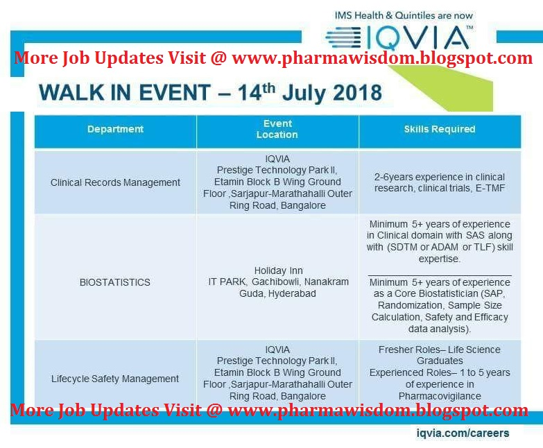 ims health jobs - Wisdom Jobs