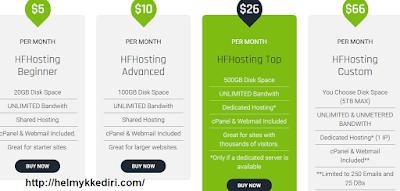 Alasan anda harus segera pindah hosting4