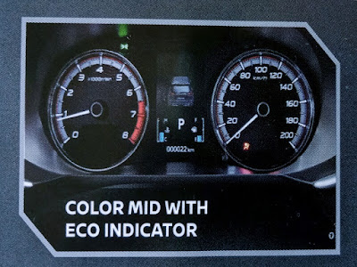 Gambar Color Mid Eco Indicator