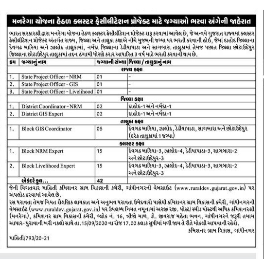 MGNREGA Gandhinagar Recruitment for 42 Project Officer, Coordinator and Expert Posts 2020