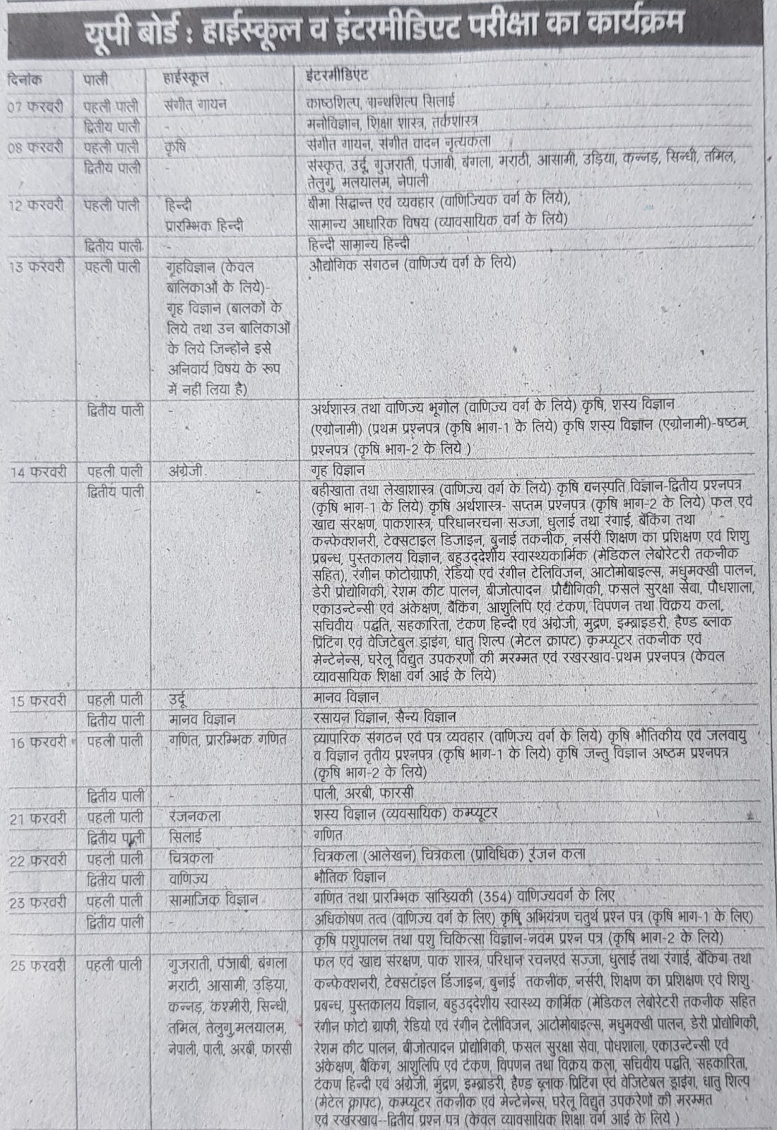 UP Board Date Sheet 2019