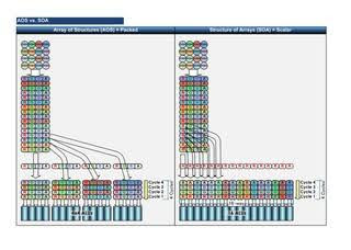 NVIDIA、AMD、およびIntelによるフルビデオドライバーおよびハードウェアアクセラレーショングラフィックスのダウンロード