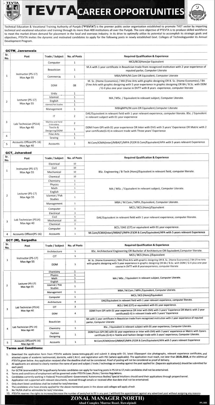 Jobs In Technical Education And Vocational Training Authority TEVTA Islamabad