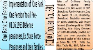 pcda-circular-orop-pre-01-06-1953-defence-pensioners-paramnews