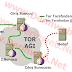 Tor Browser Nedir? Ne İşe Yarar? Çalışma Mantığı