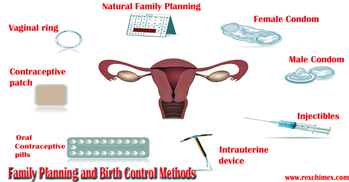 Family planning and birth control methods rex chimex blog for Family planning com
