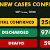 561 New COVID-19 Cases hit Nigeria As Total Infections Exceed 25,000