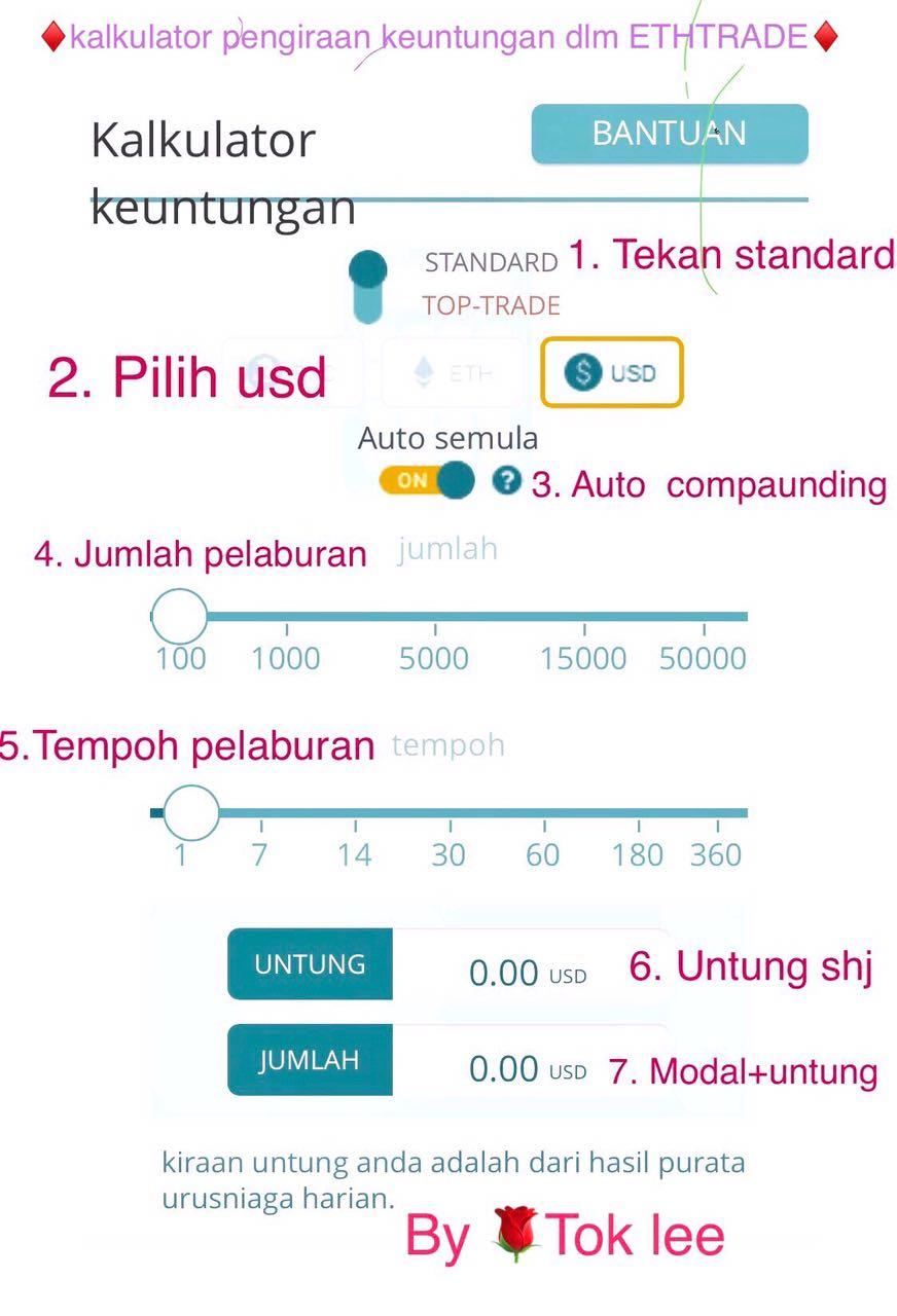 Malaysia ETHTRADE Leader : Projected Investment Value (Kalkulator keuntungan)